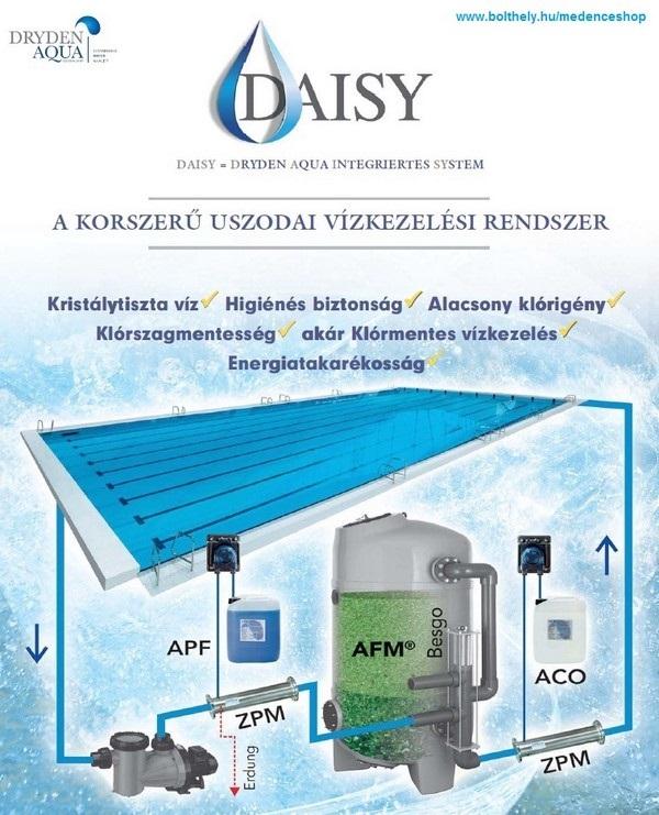 Daisy Drayden Aqua professzionális vízkezelési rendszer