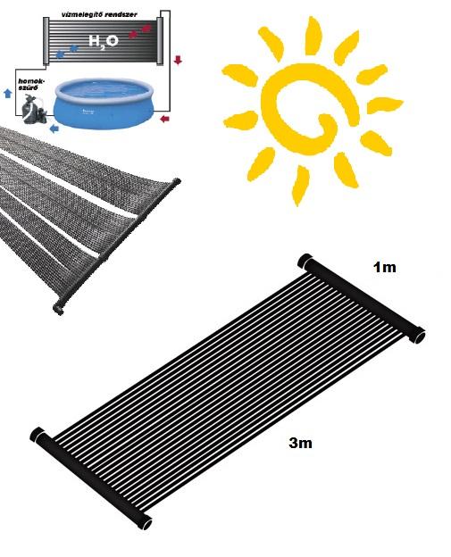 3m2-es szolárszőnyeg medencefűtés TVP-SZOL-3