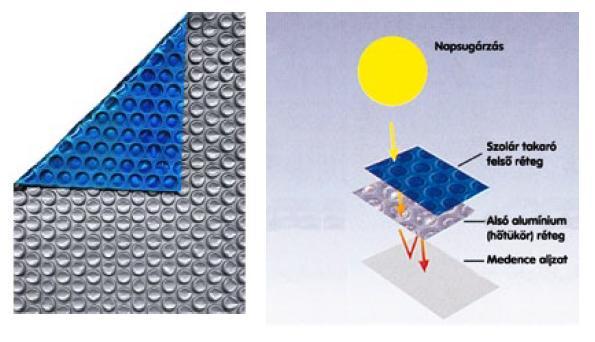 Pontaqua hőtükrös szolártakaró fólia szögletes medencéhez 4m x 8m 300 mikronos DLX SZT 053
