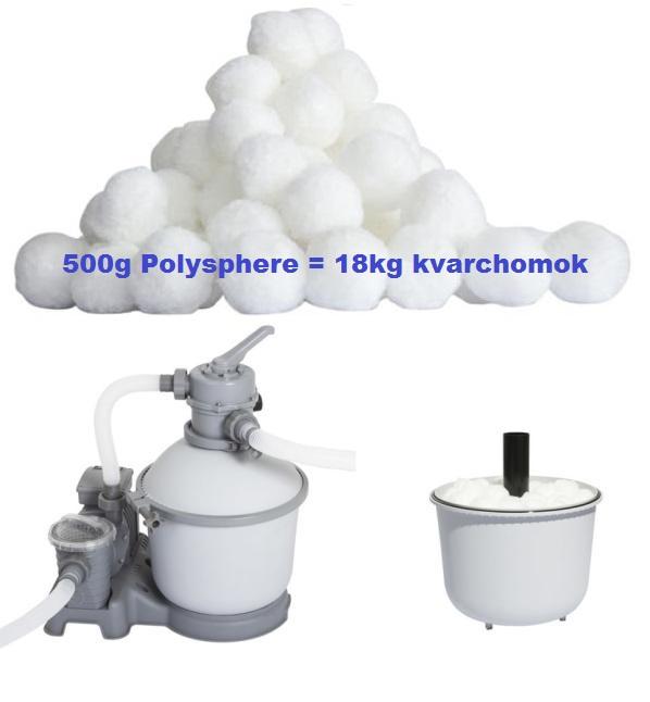 Bestway szűrőlabda töltet homokszűrő tartályhoz 500g POLYSPHERE 58475